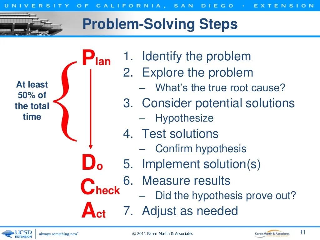 Problem Solving Steps Plan At