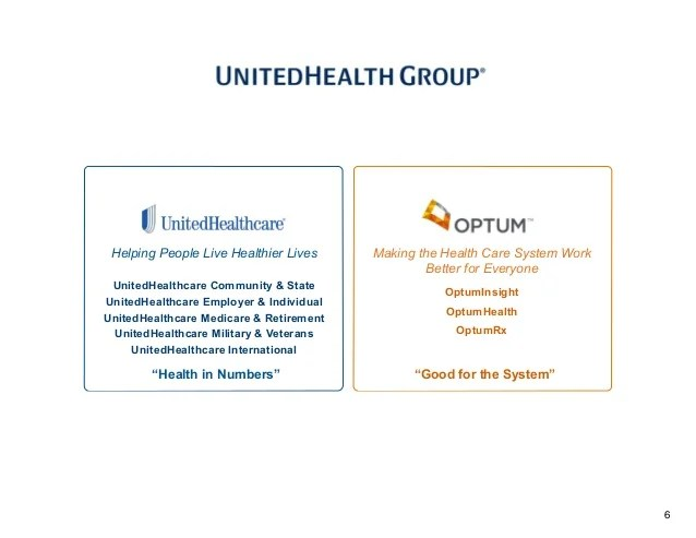 Lean Innovation within UnitedHealth Group