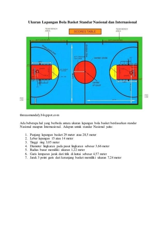 Ukuran Standar Lapangan Basket : ukuran, standar, lapangan, basket, Ukuran, Lapangan, Basket
