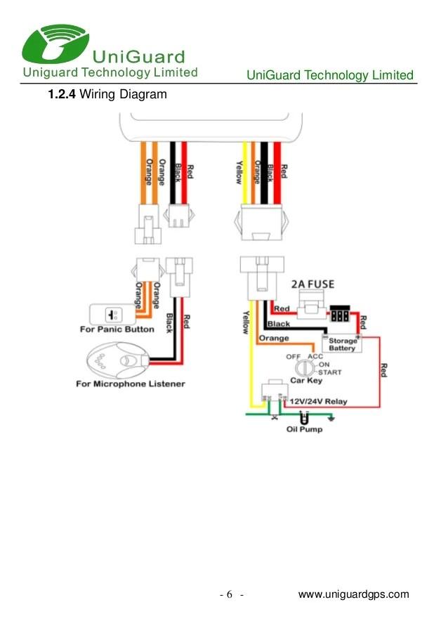 1992 firebird wiring diagram