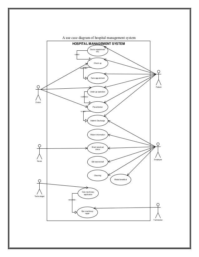 patient management system diagram venn on microsoft word uml for hospital