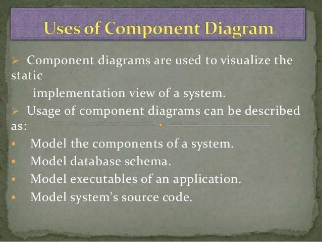 Uml Component Diagram Uml Component Diagram Example Online