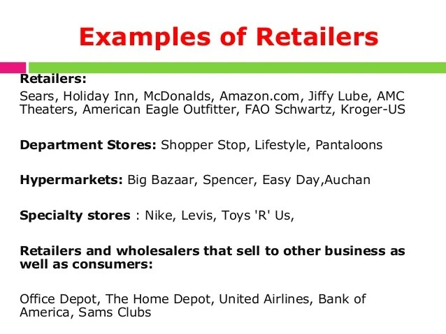Understanding Basics Of Retail Research