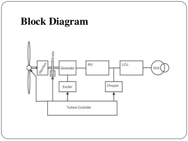 tidal energy power plant schematic diagram