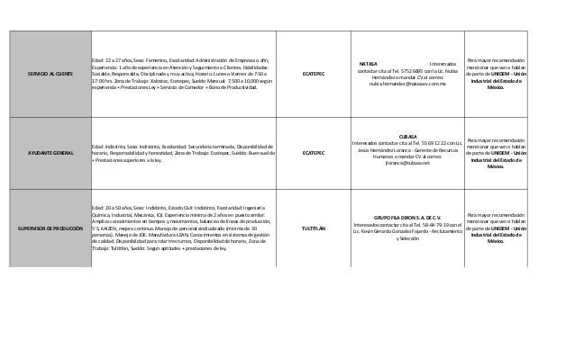 Unidem vacantes al 16 de noviembre 2014