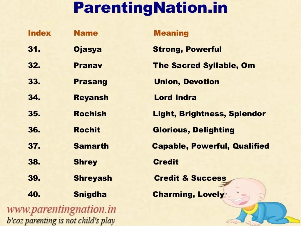 Modern indian baby boy names from a