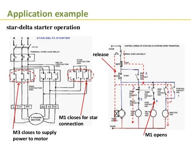 three phase motor star delta wiring diagram 3 way switch circuit programmble logical control application example connection m1 opens 37