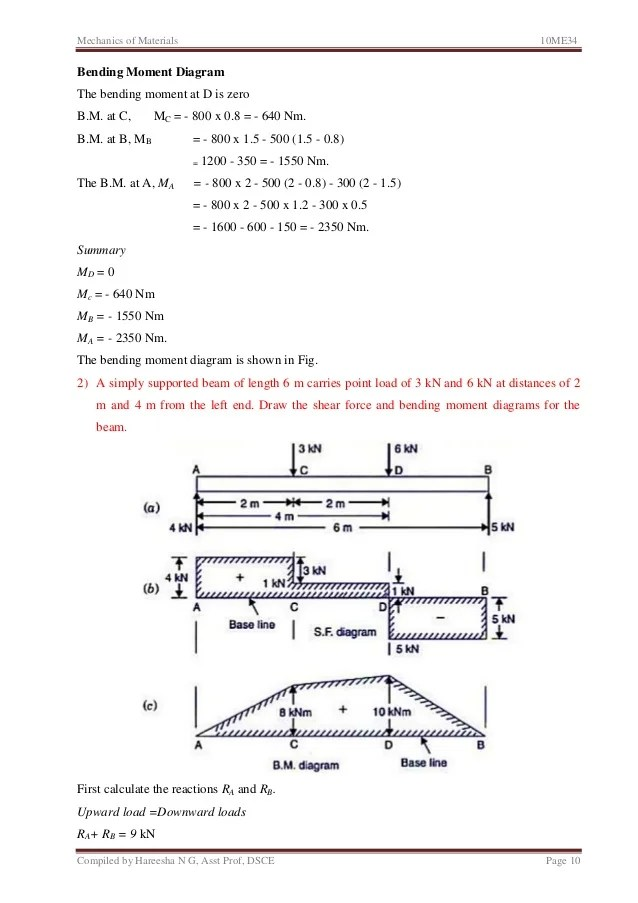 draw the shear and bending moment diagrams for beam sr20det wiring diagram s14 unit 5 force in beams