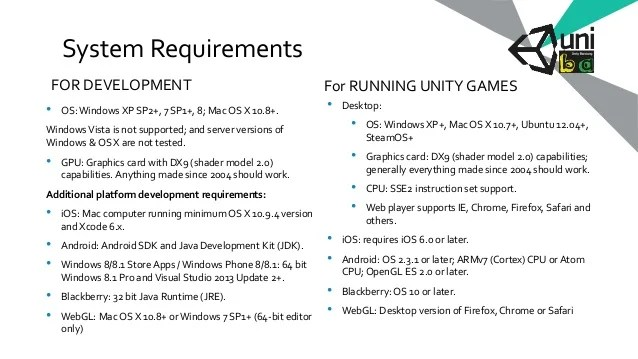 Game Development With Unity3d 5 In Bandung Indonesia