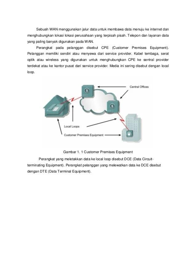 Langkah Langkah Membuat Jaringan Wan : langkah, membuat, jaringan, Teknologi, Jaringan, Berbasis, (WAN)