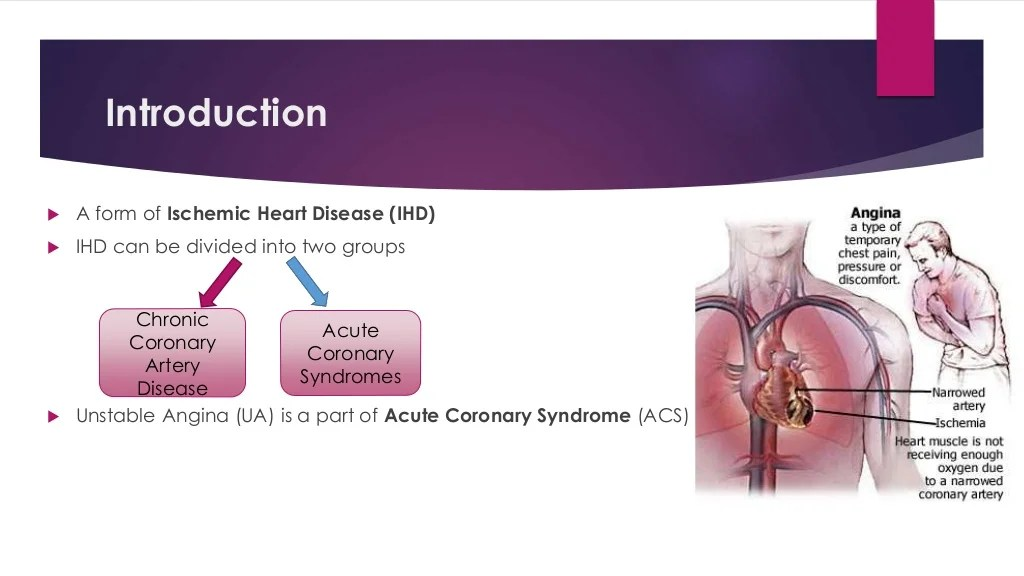 An Overview of Unstable angina