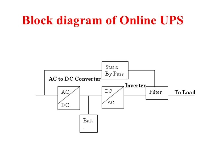 Draw Block Diagram Online – The Wiring Diagram – Readingrat Net