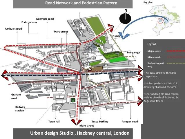 Urban Design Analysis, Circulation, Architecture, London
