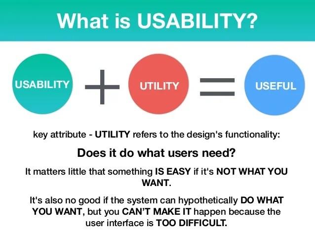 Usability basics