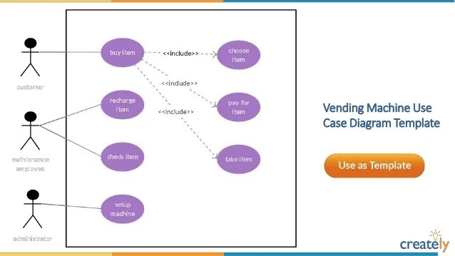 hotel management system use case diagram of carbohydrate digestion templates by creately