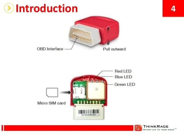 Obd 2 Car Gps Tracker A Simple Plug And Play Car