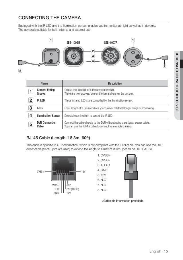 Pretty Scc C9302n Security Camera Wiring Diagram Contemporary ...