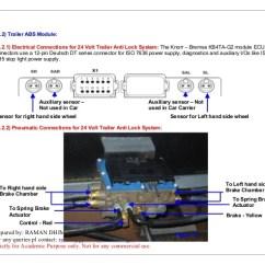 5 Pin Relay Wiring Diagram Light Bar Funny Flow User Manual For Tata Prima 4928 Car Carrier Application