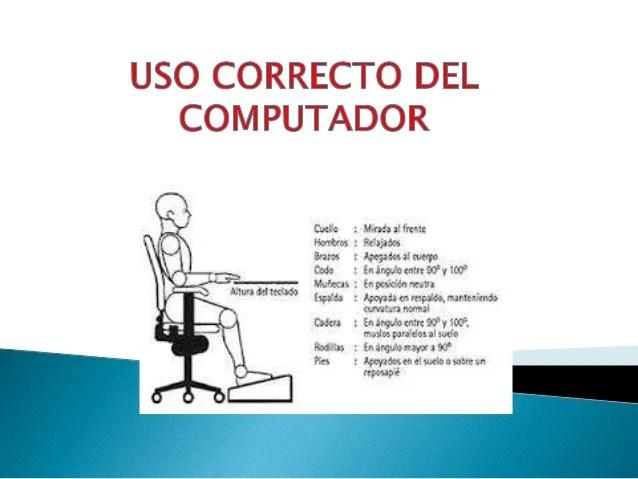 Uso Correcto Del Computador
