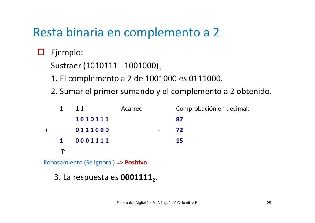 Utp edi_s3_aritmetica binaria