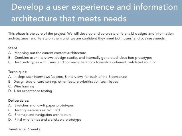 UX Design Process | Sample Proposal