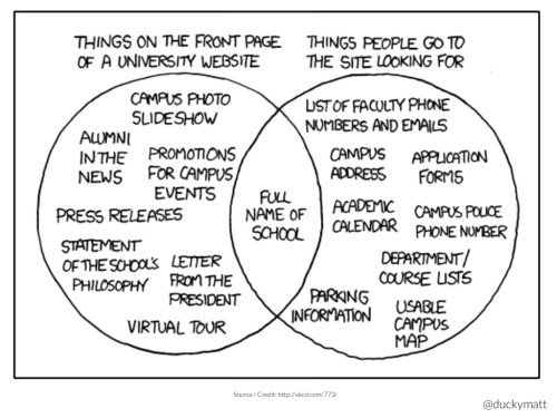 small resolution of xkcd map
