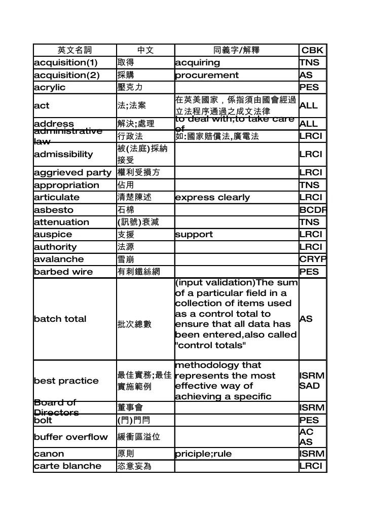 中英對照表 V1.7