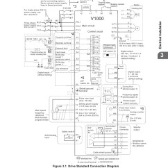 Yaskawa J1000 Wiring Diagram 2003 Mazda Tribute Exhaust System Auto Electrical V1000 28 Images