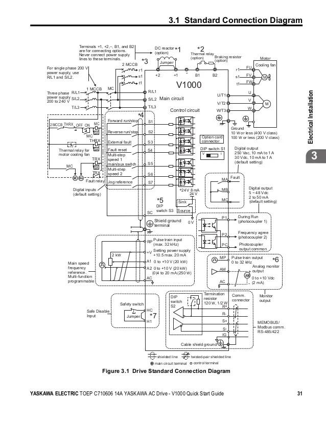 Phenomenal Yaskawa A1000 Wiring Diagram Diagram Data Schema Wiring Digital Resources Bemuashebarightsorg
