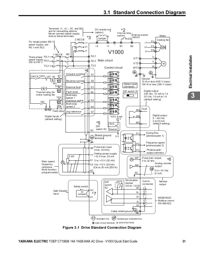 yaskawa z1000 wiring diagram | wiring diagram yaskawa a1000 wiring diagram fuel pump wiring diagram for 1996 mustang #13