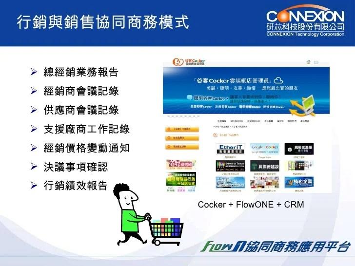 創新管理 雲端協同商務平臺 V2.0