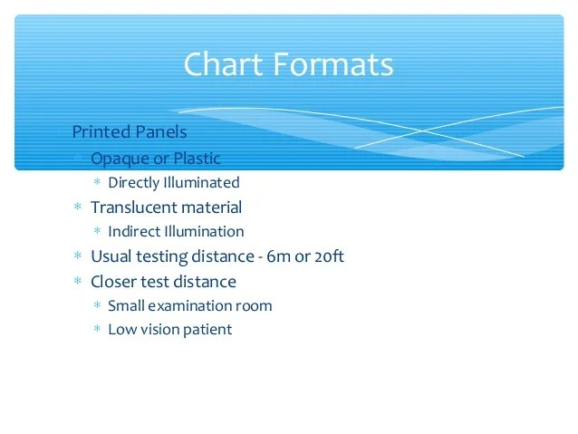 also best ppt on visual acuity rh slideshare