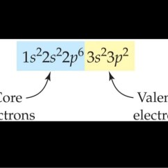Lewis Dot Diagram For Na Fan Motor Wiring Single Phase Valence And Structure 3