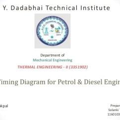 Valve Timing Diagram For 4 Stroke Diesel Engine Ez Go Golf Cart Battery Wiring Four Two Petrol 116010319094