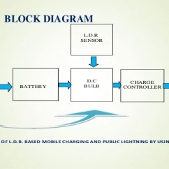 Mobile Block Diagram Circuit Aem Wideband Wiring Civic Battery Charger Manual E Books Ldr Based Public Lightning And Charging Using Solar Treeblock 20