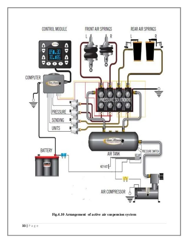 Air Ride Technologies Wiring Diagram Air Suspension System