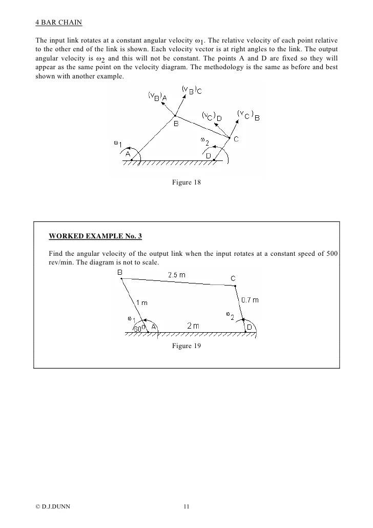 Velocity & acceleration diagrams