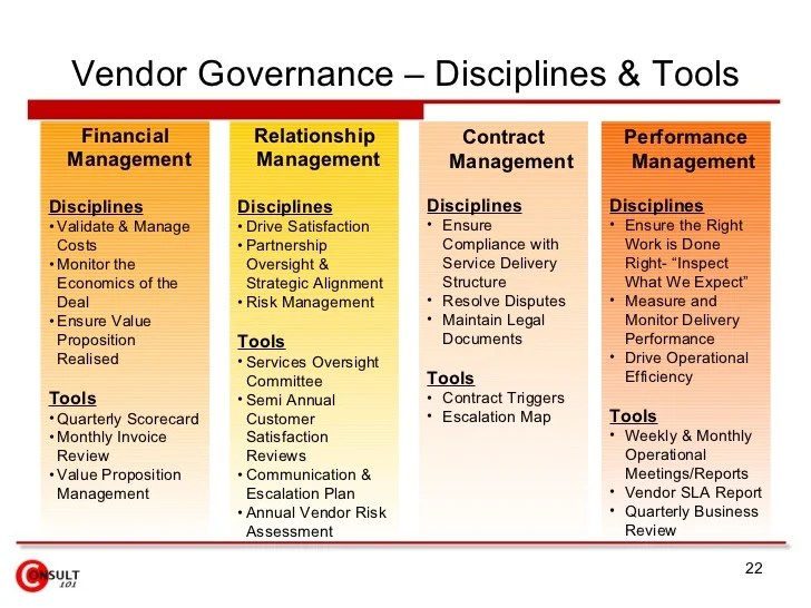 Vendor governance also management rh slideshare