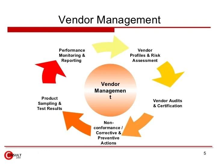 Vendor management also rh slideshare