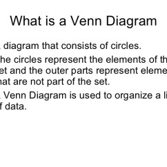 What Is The Definition Of Venn Diagram Submersible Pump Control Box Wiring For 3 Wire Single Phase A