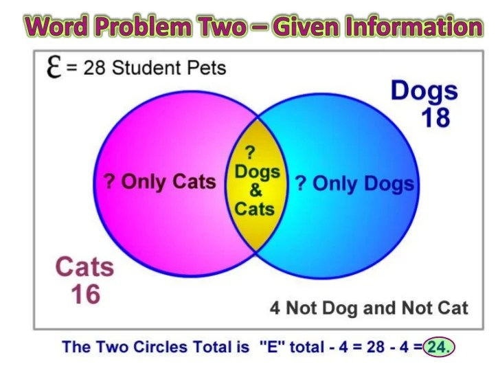 venn diagram word problems with 3 circles wire tracer circuit see next slide 11 draw a