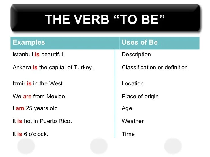 resume definition as verb