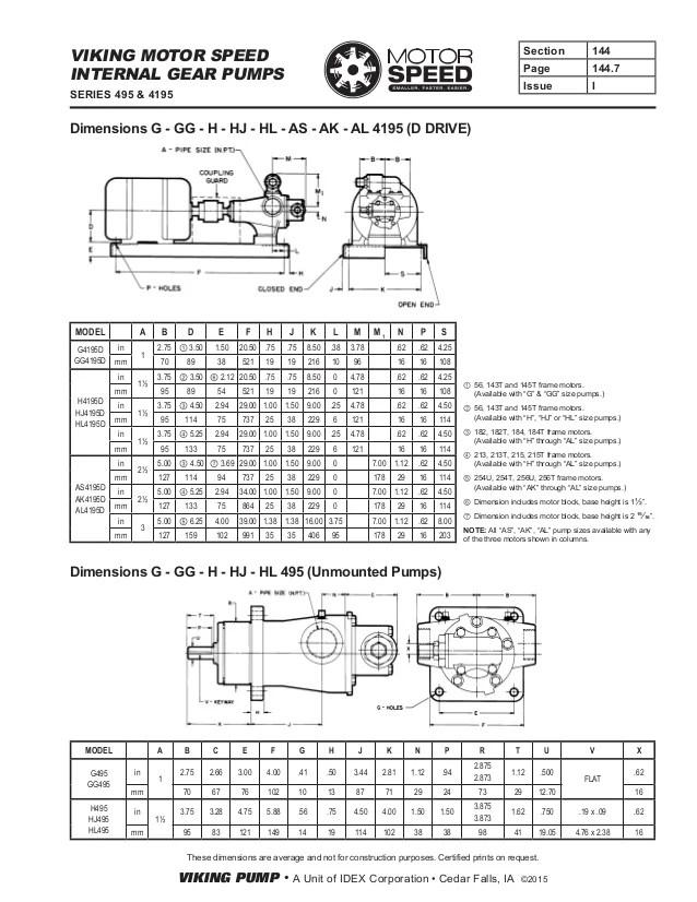 Frame Motor Dimensions 215t
