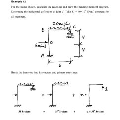How To Draw Shear And Bending Moment Diagrams Zex Nitrous Wiring Diagram Virtual Work 0910