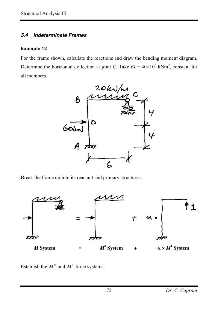how to draw shear and bending moment diagrams transducer wiring diagram virtual work 0910