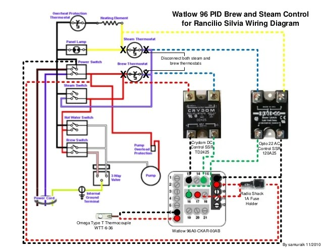 For Ssr 110 Atv Wiring Diagram Watlow 96 Rancilio Silvia Brew And Steam Pid Control