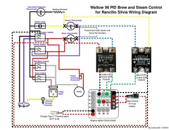 Watlow 96 Rancilio Silvia Brew and Steam PID Control