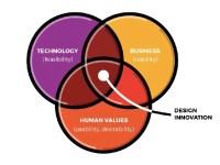 VIDEO - Visionary Leadership through Design Thinking ...