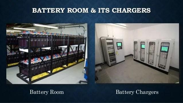 Ni Cd Batteries Charger