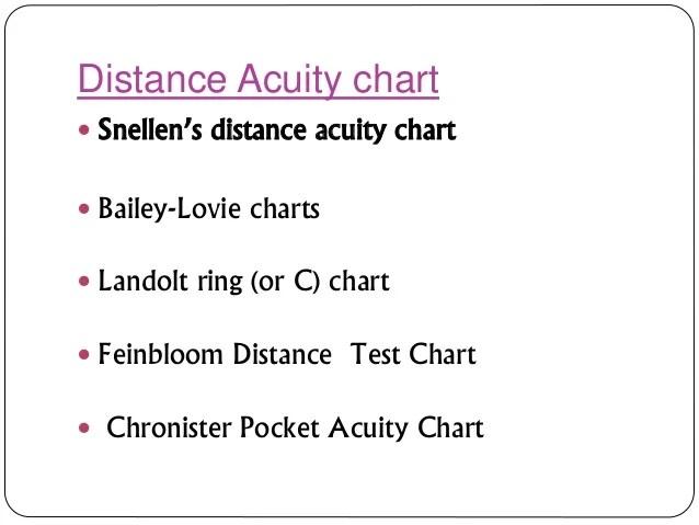 Acuity chart also visual rh slideshare
